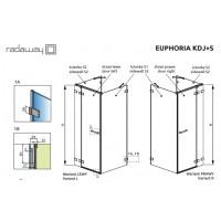 Боковая стенка Radaway Euphoria S2 90 прозрачное стекло (383030-01)